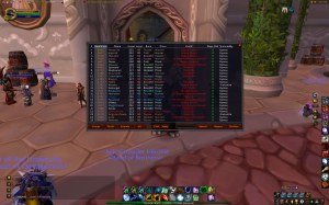 The Gear Score AddOn for WoW was a godsend for those that wanted to be carried by only the best
